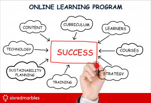 Thought bubbles that connect to Online Learning Program success