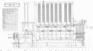 Blueprints for the Difference Engine No. 2
